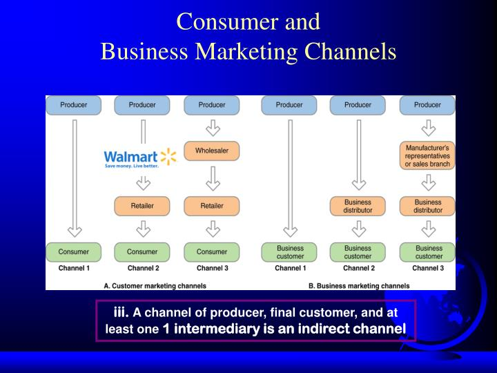 Consumer and