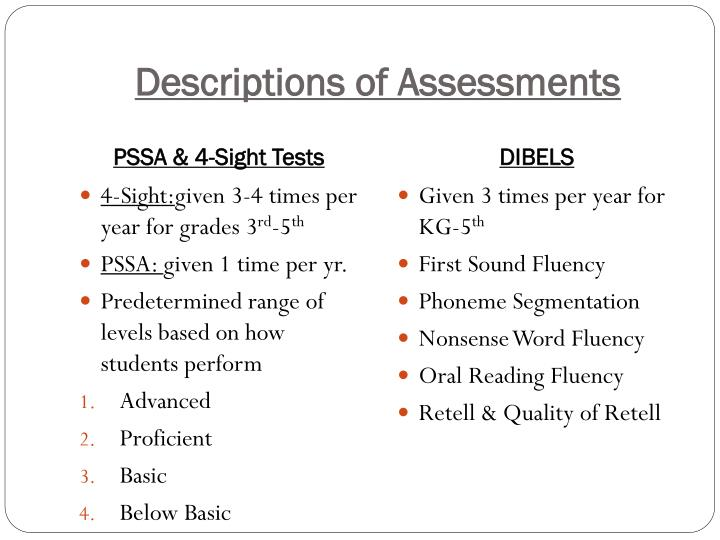 Descriptions of Assessments