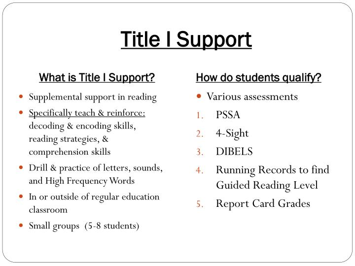 Title I Support