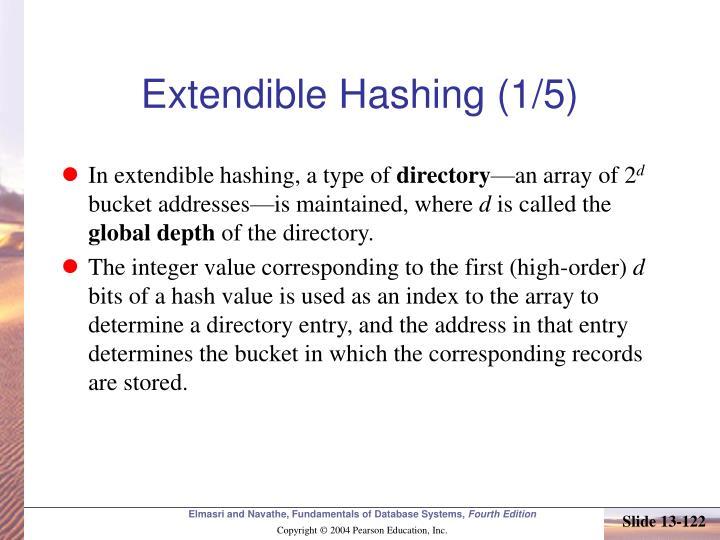 Extendible Hashing (1/5)