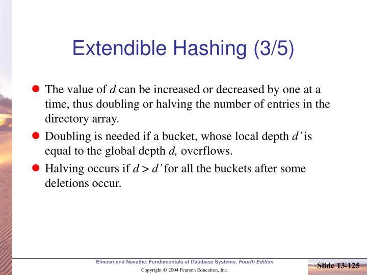 Extendible Hashing (3/5)