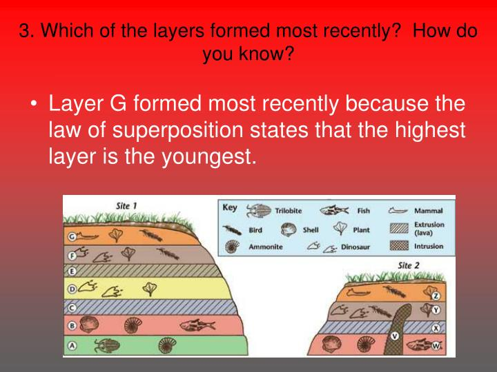 3. Which of the layers formed most recently?  How do you know?