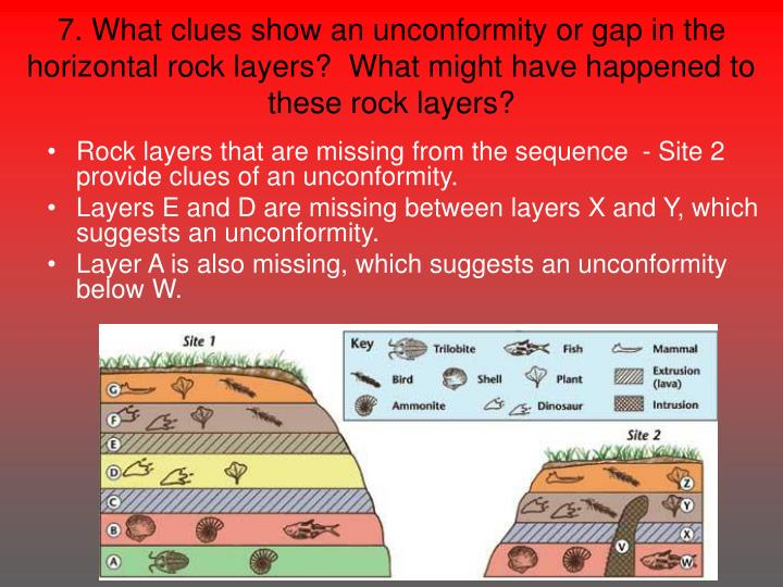 7. What clues show an unconformity or gap in the horizontal rock layers?  What might have happened to these rock layers?