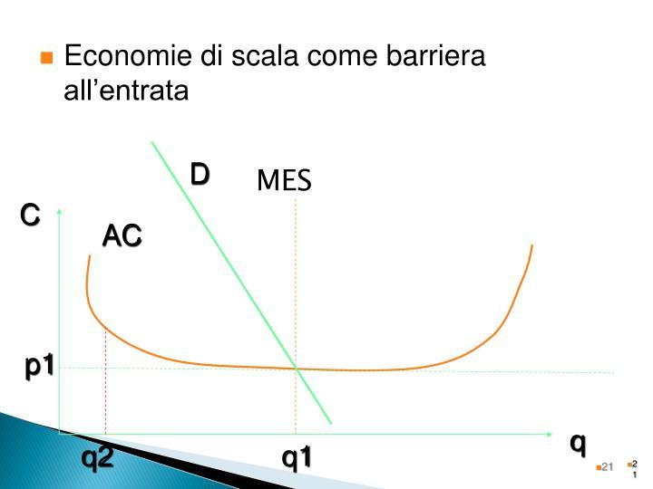 Economie di scala come barriera all'entrata