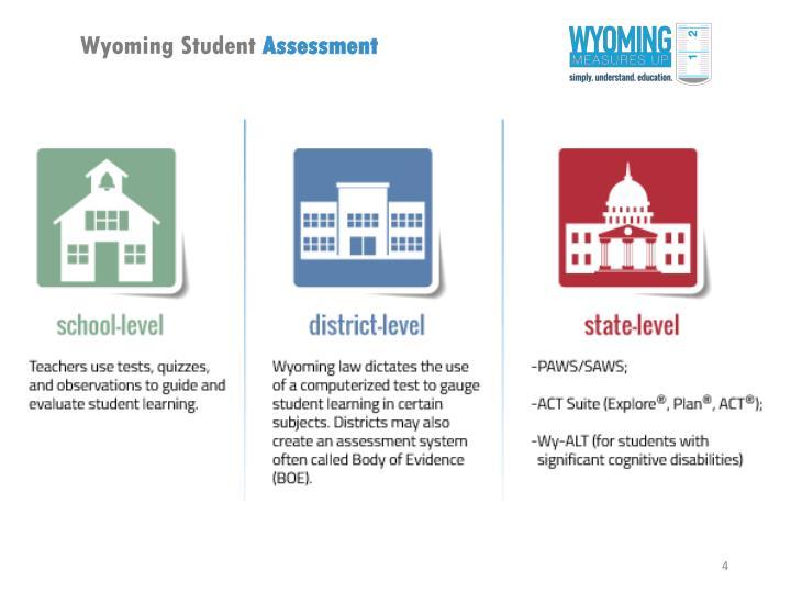 Wyoming Student