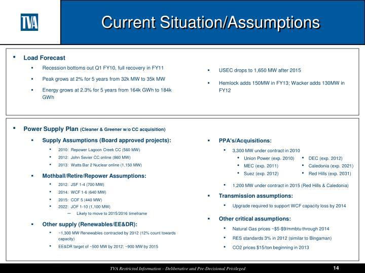 Current Situation/Assumptions