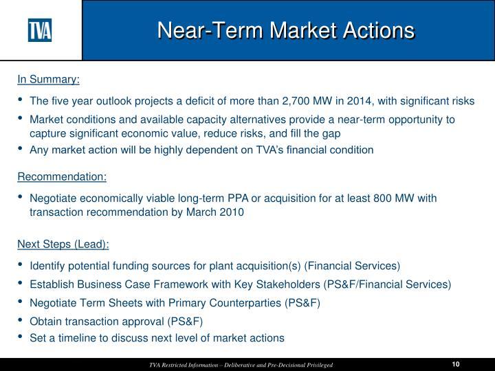 Near-Term Market Actions