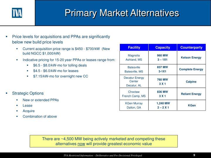 Primary Market Alternatives