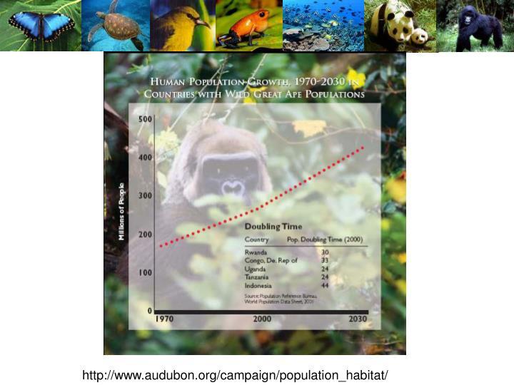 http://www.audubon.org/campaign/population_habitat/