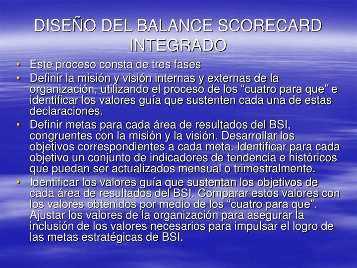 DISEÑO DEL BALANCE SCORECARD INTEGRADO