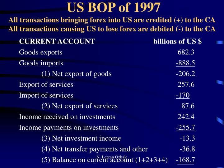 US BOP of 1997