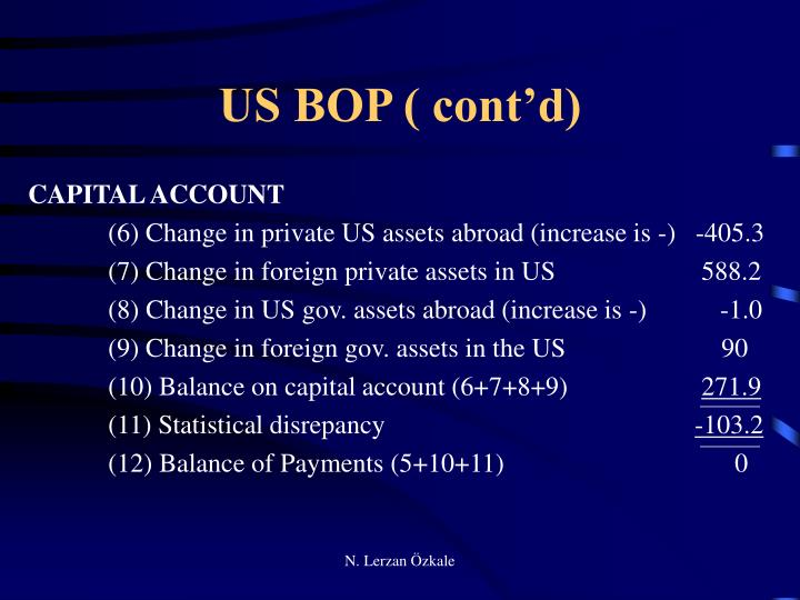 US BOP ( cont'd)