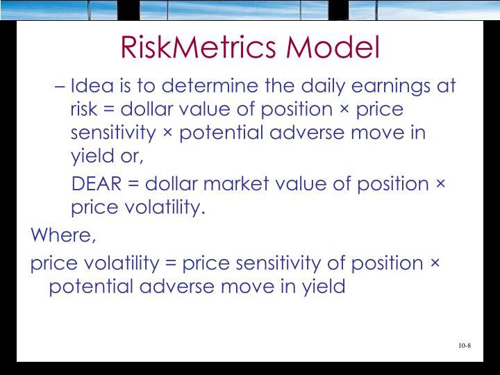RiskMetrics Model