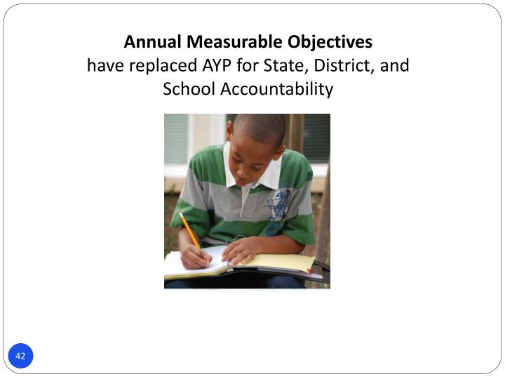 Annual Measurable Objectives