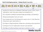 end to end implementation making models come alive5