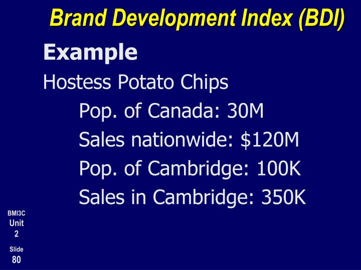 Brand Development Index (BDI)