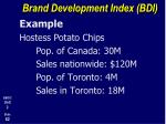 brand development index bdi2