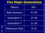 five major generations