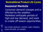 nontraditional product life cycles10