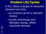 product life cycles1