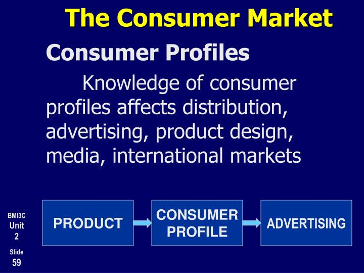 The Consumer Market