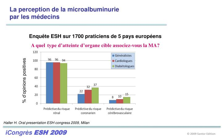 La perception de la microalbuminurie
