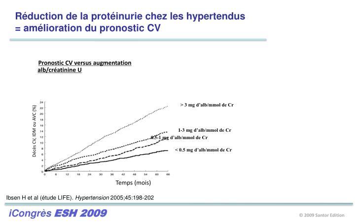 Réduction de la protéinurie chez les hypertendus
