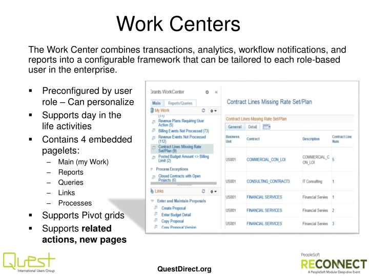 Work Centers