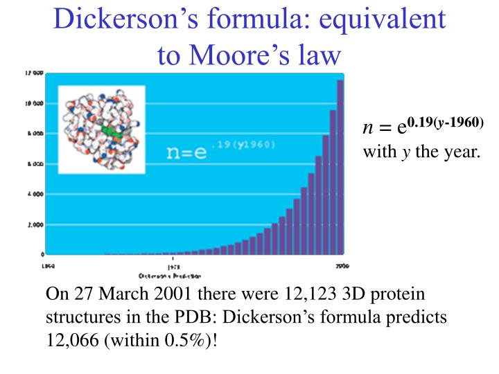 Dickerson's formula: equivalent to Moore's law