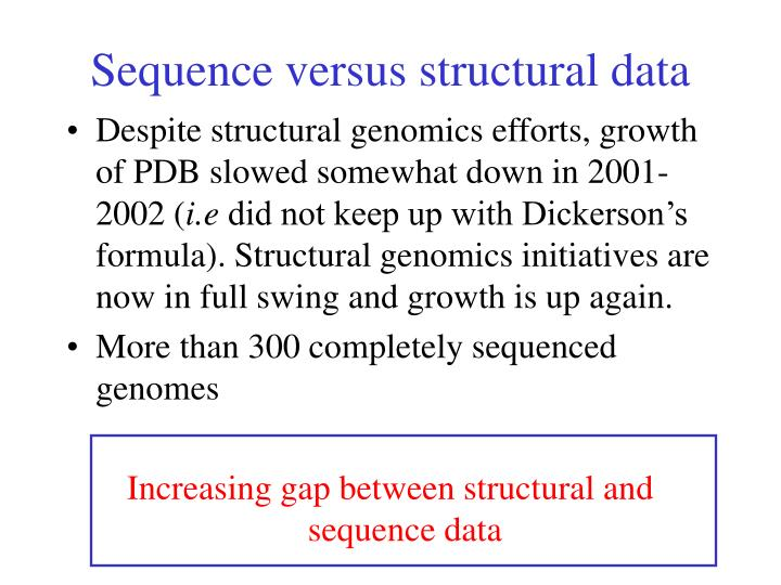 Sequence versus structural data