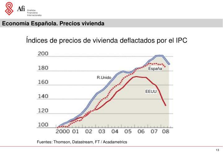 Economía Española. Precios vivienda