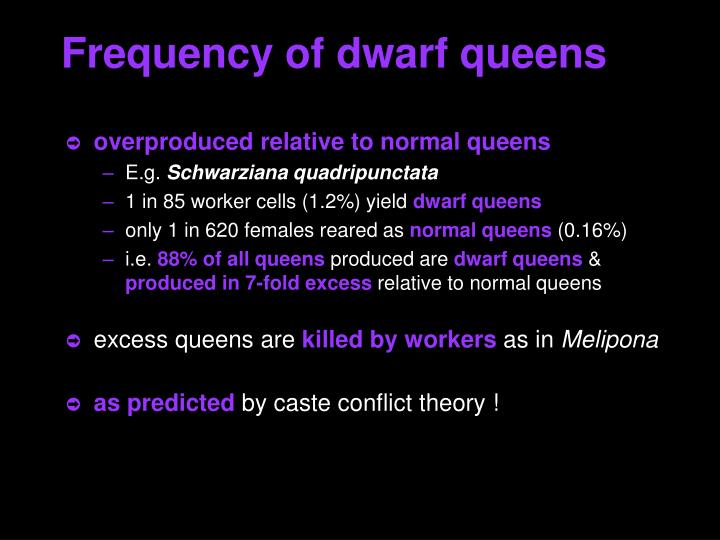 Frequency of dwarf queens