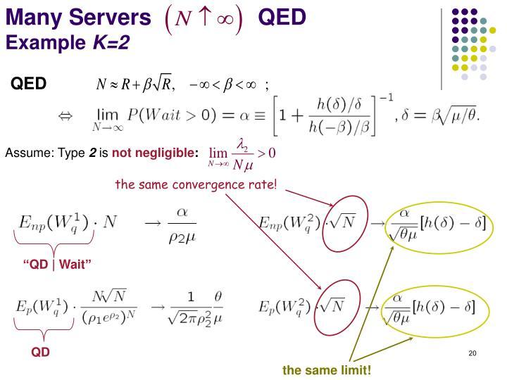 Many Servers                 QED