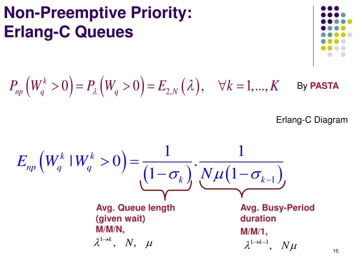 Non-Preemptive Priority: