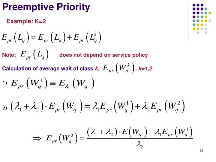 Preemptive Priority