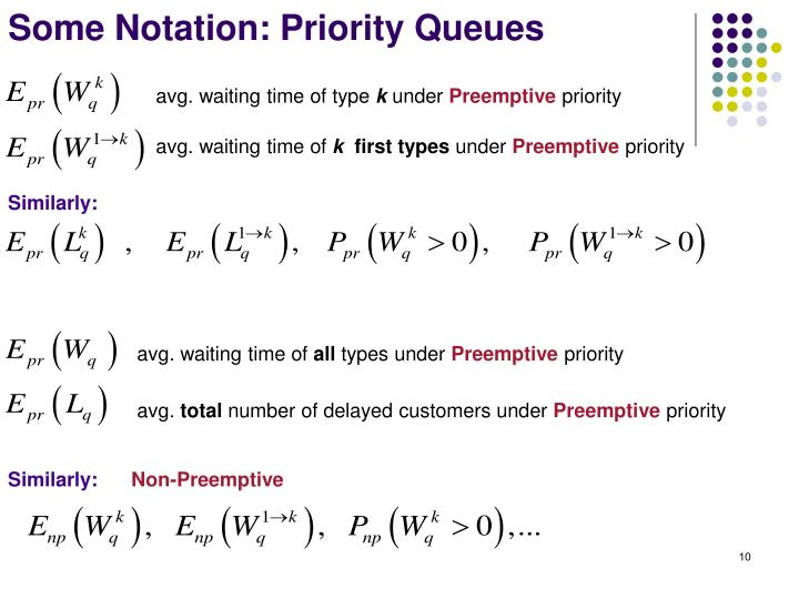 Some Notation: Priority Queues