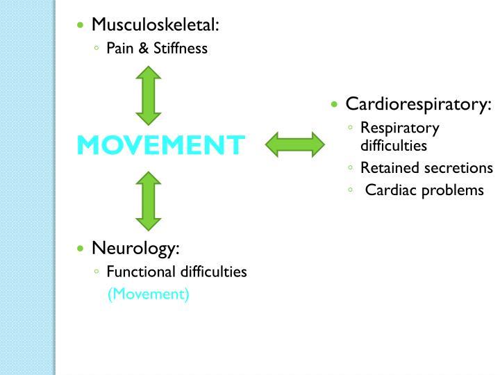 Musculoskeletal: