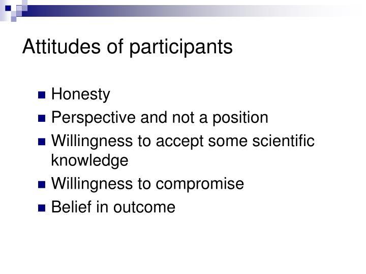 Attitudes of participants