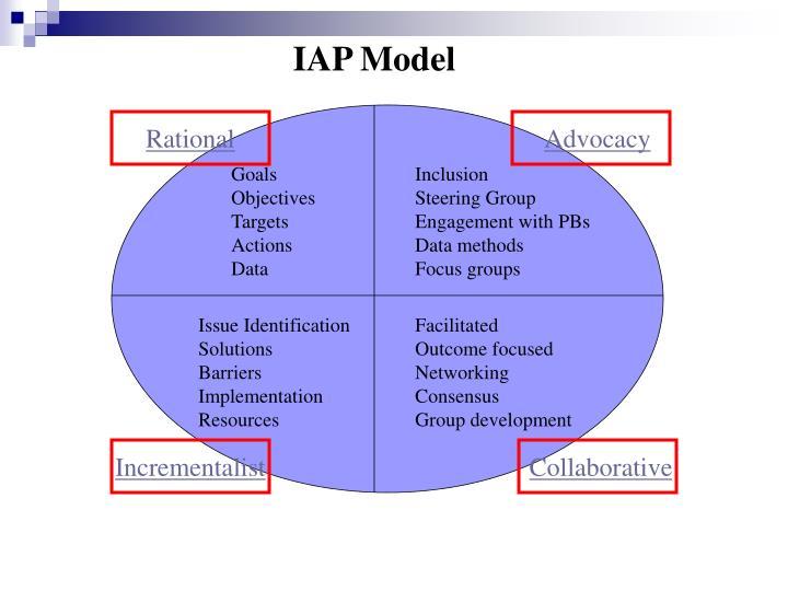 IAP Model