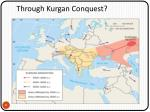 through kurgan conquest