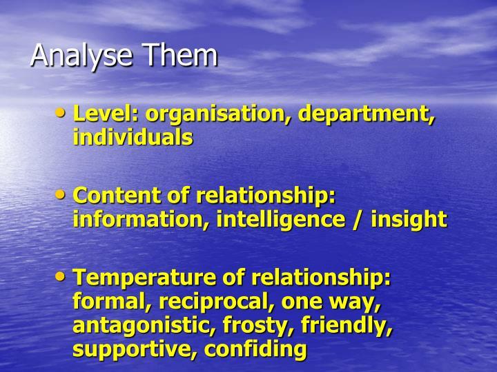 Analyse Them