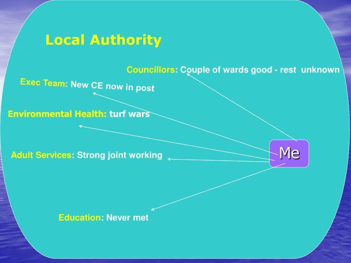 Local Authority