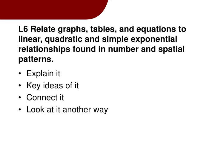 L6 Relate graphs, tables, and equations to linear, quadratic and simple exponential relationships found in number and spatial patterns.
