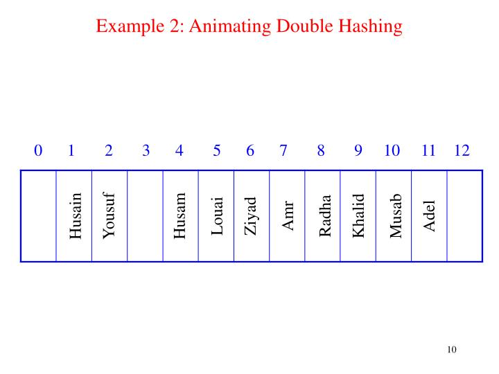 Example 2: Animating Double Hashing