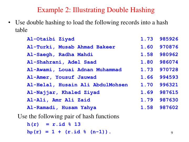 Example 2: Illustrating Double Hashing