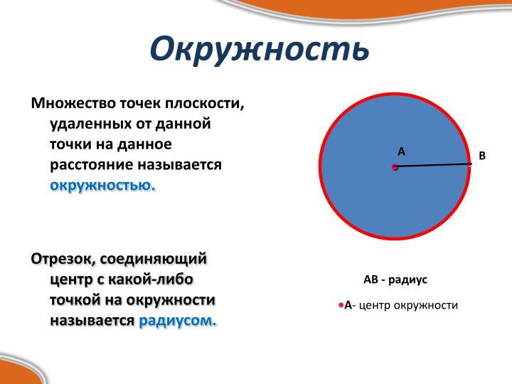 Множество точек плоскости, удаленных от данной точки на данное расстояние называется
