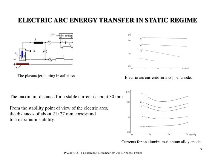 ELECTRIC ARC ENERGY TRANSFER IN STATIC REGIME