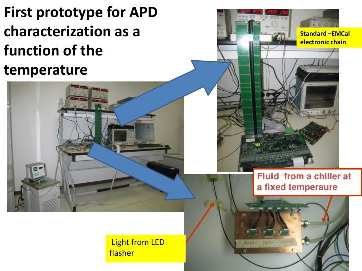 First prototype for APD characterization as a function of the temperature
