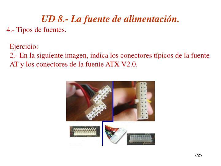 UD 8.- La fuente de alimentación.