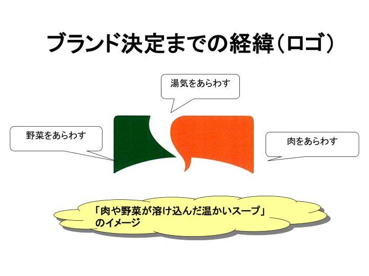 ブランド決定までの経緯(ロゴ)